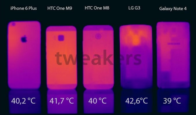 HTC-One-M9-actualizado-temperaturas