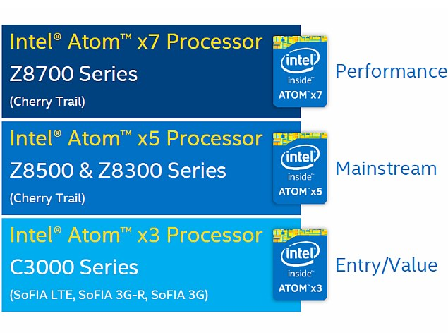 Intel Atom z7-Z8 Series - Let's Geek