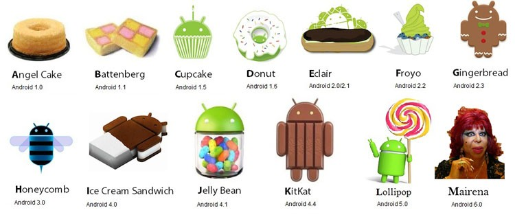 Android Mairena
