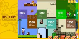 Historia Super Mario Bros