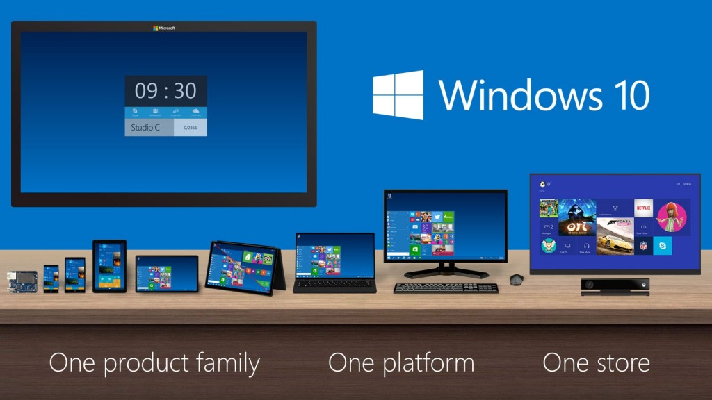 Ecosistema Windows 10