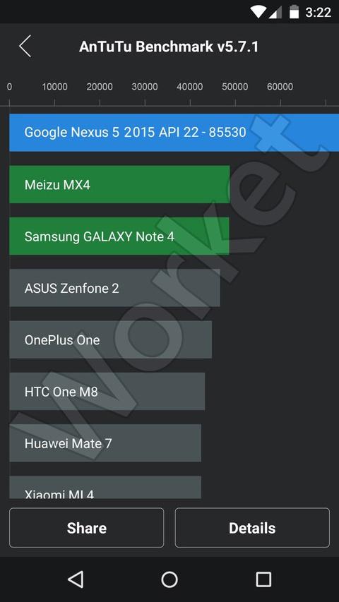 Nexus 5 2015 Antutu