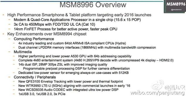 Especificaciones MSM8996 (SD820)