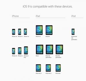 Dispositivos compatibles con iOS 9