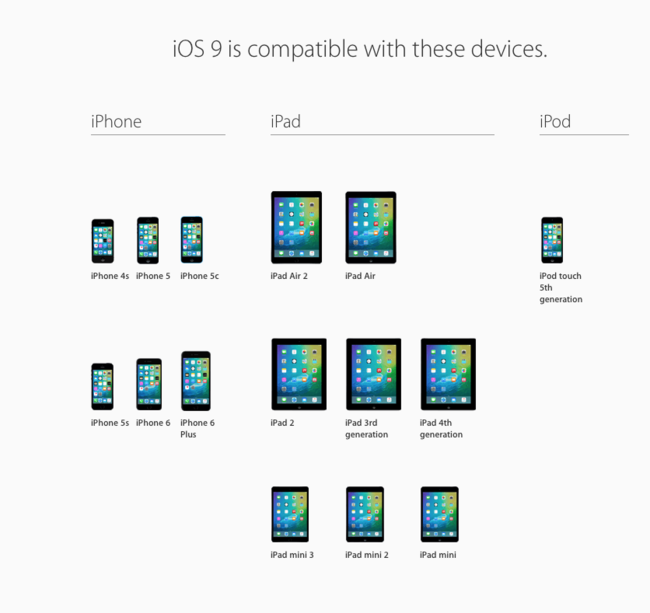 Dispositivos compatibles con iOS 9