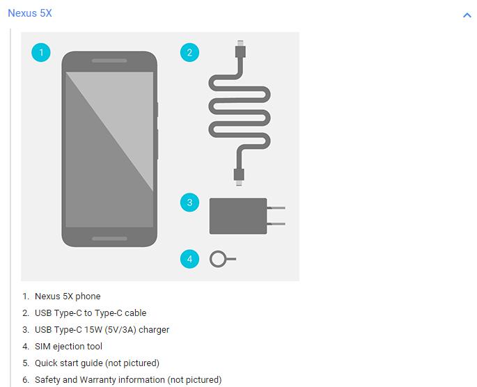 Contenido de la caja del Nexus 5X