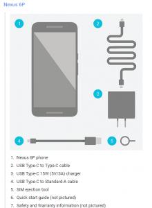 Contenido de la caja del Nexus 6P